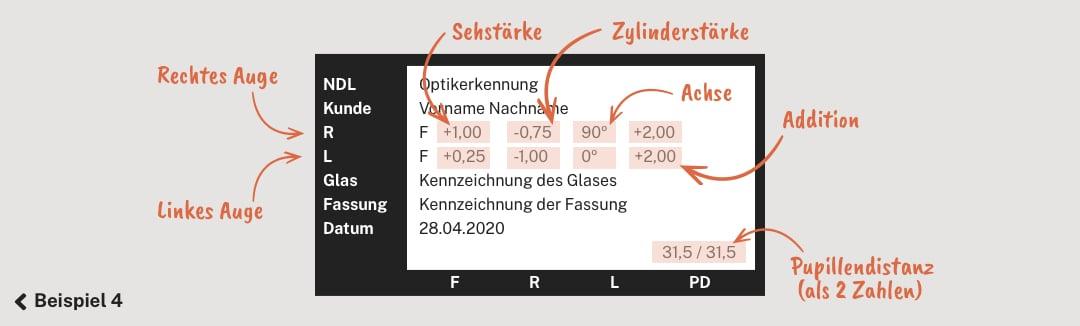 Fielmann brillenpass